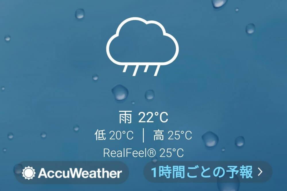 チェンマイの1月の天気